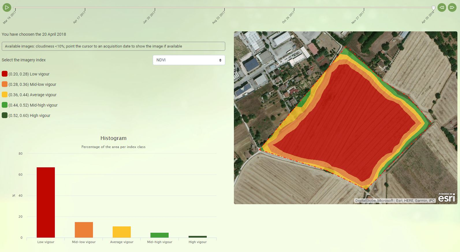 NDVI and NDMI vegetation indices: instructions for use
