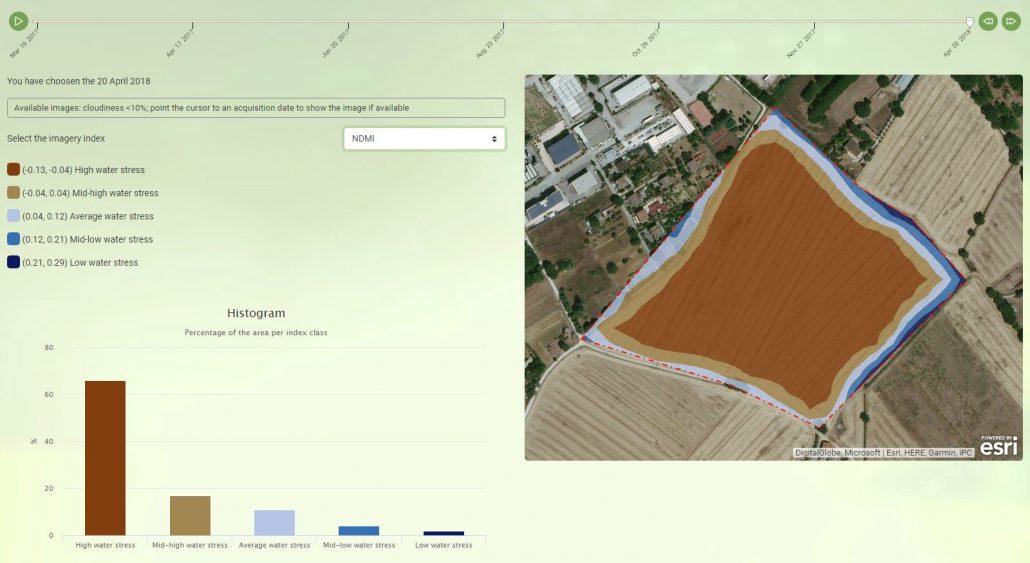 NDMI Imagery Agricolus Free