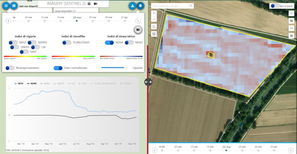 Indice NDMI in Agricolus di un campo di frumento in fase di levata
