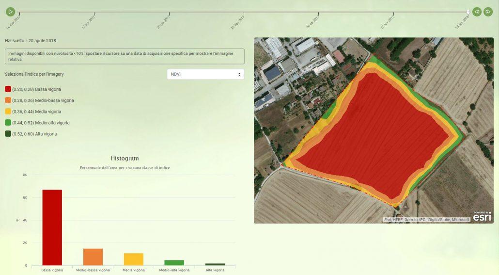 NDVI imagery Agricolus