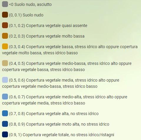 Indice NDMI Agricolus