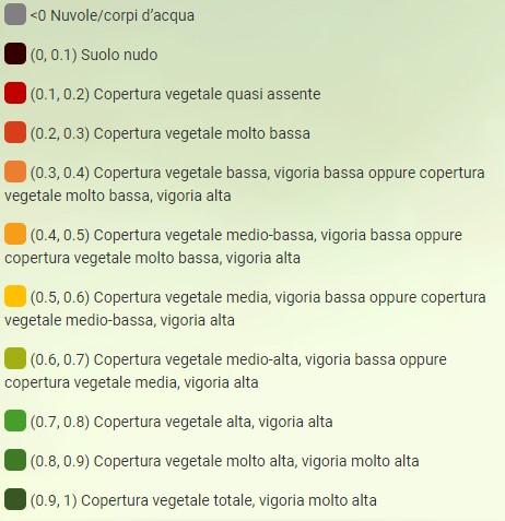 Indice NDVI Agricolus