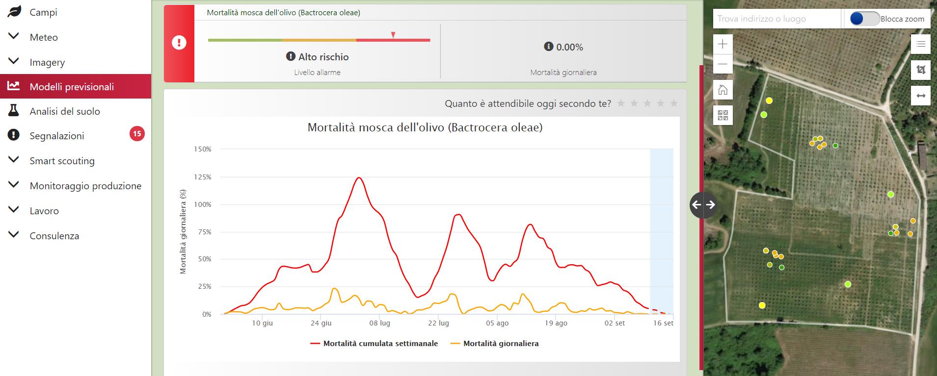 modello previsionale mortalità mosca dell'olivo