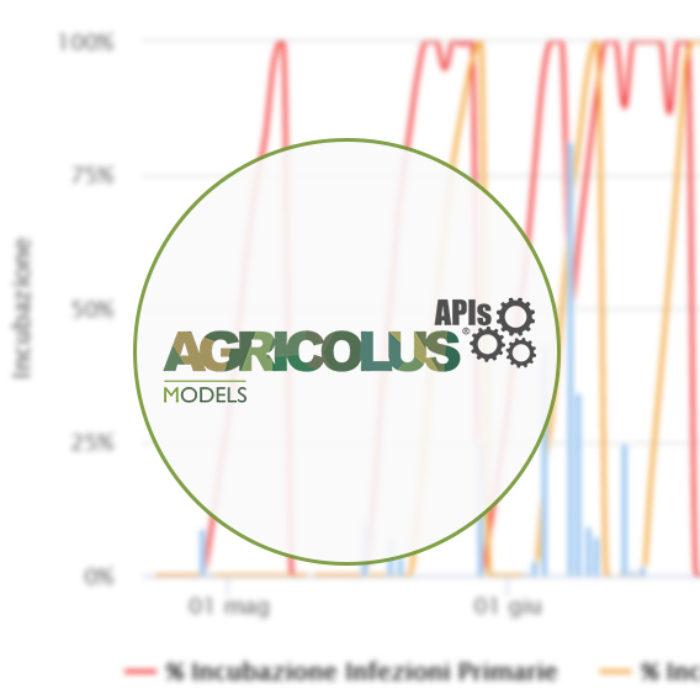 Agricolus APIs Models